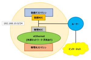 33.構成図_外部ネットワーク共有あり