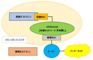 37.構成図_外部ネットワーク共有無し